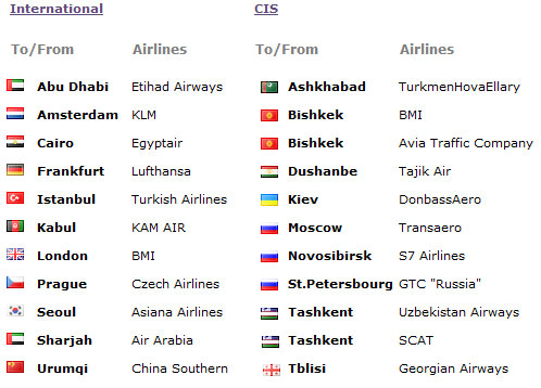 Almaty Flights