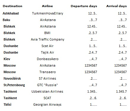 Almaty Airport CIS Flights
